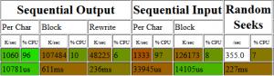 lsi1068e-it-performance